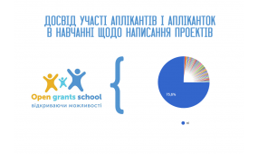 Open Grants School